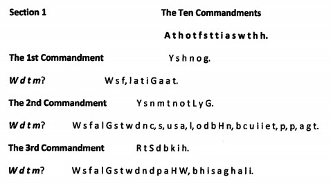 Yshnog – Another Great Catechism Memory Aid, from Bob Myers